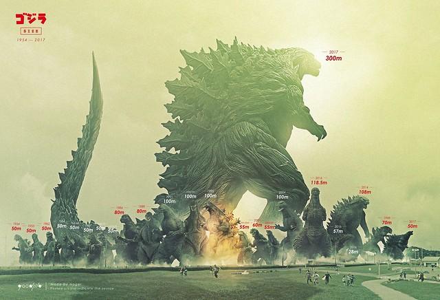 Godzilla size 2017