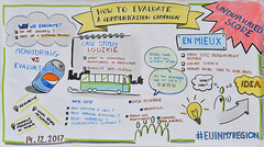 Graphic recording: INFORM meeting