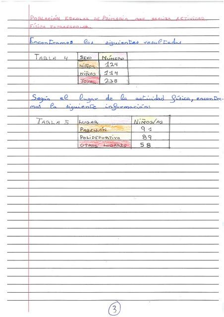Censo escolar. Candela Trinidad. 4º A