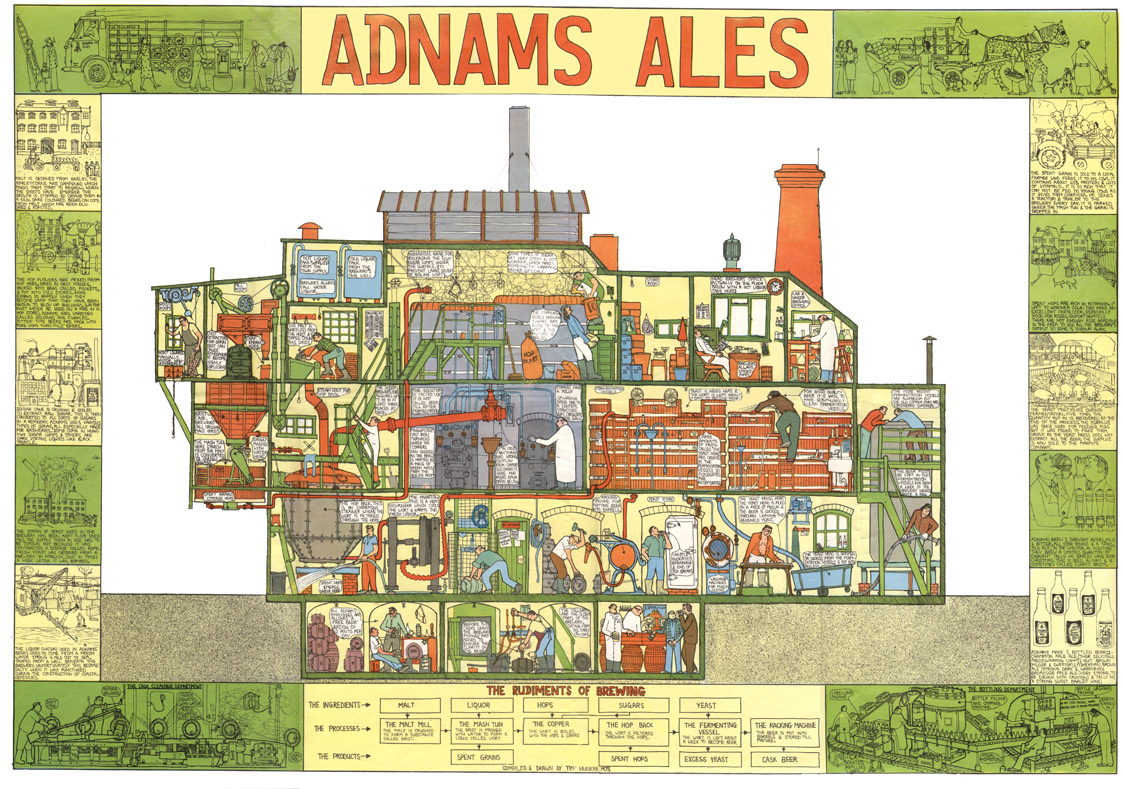 adnams_brewery-poster