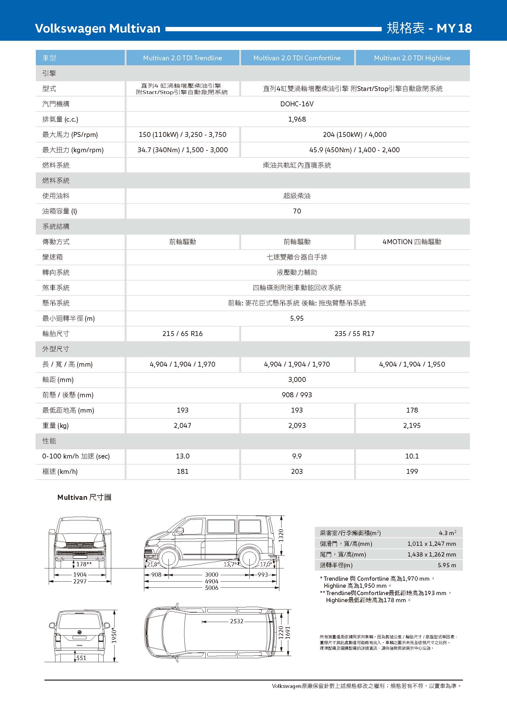 MY18_Multivan規配表-20171120-Final_頁面_4