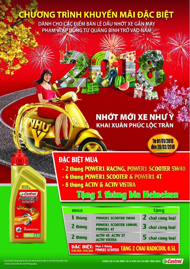 MCO Castrol MN 01-2018