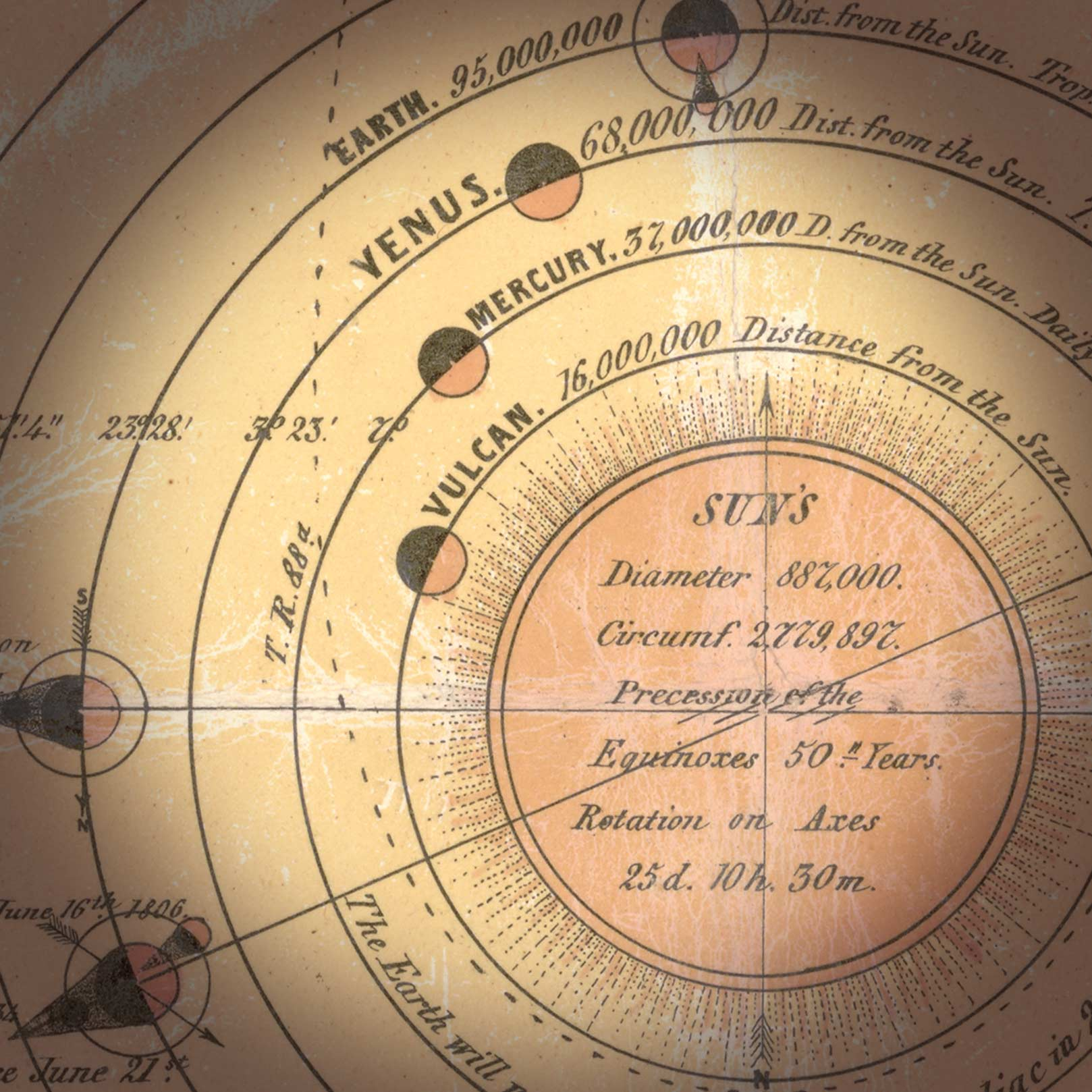 The name and presumed location of planet Vulcan was not new in 1860 and in fact appears on this map of the Solar System dated to 1846. Pictured is the detail at the center of a lithograph titled,