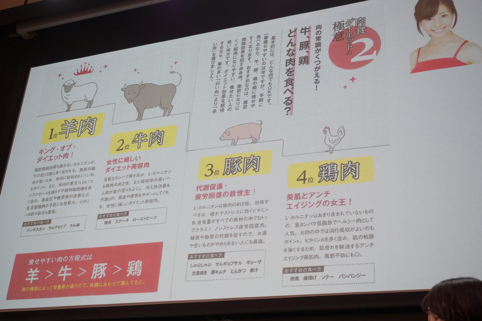肉ビールダイエット-8