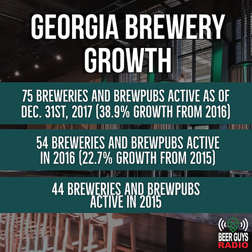 Georgia Brewery Growth 2015-2017