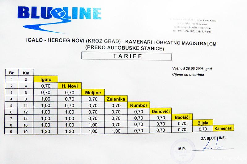 Тарифы локального транспорта в Херцег Нови