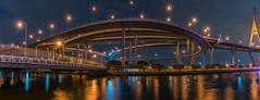 Bangkok Industrial Ring Road