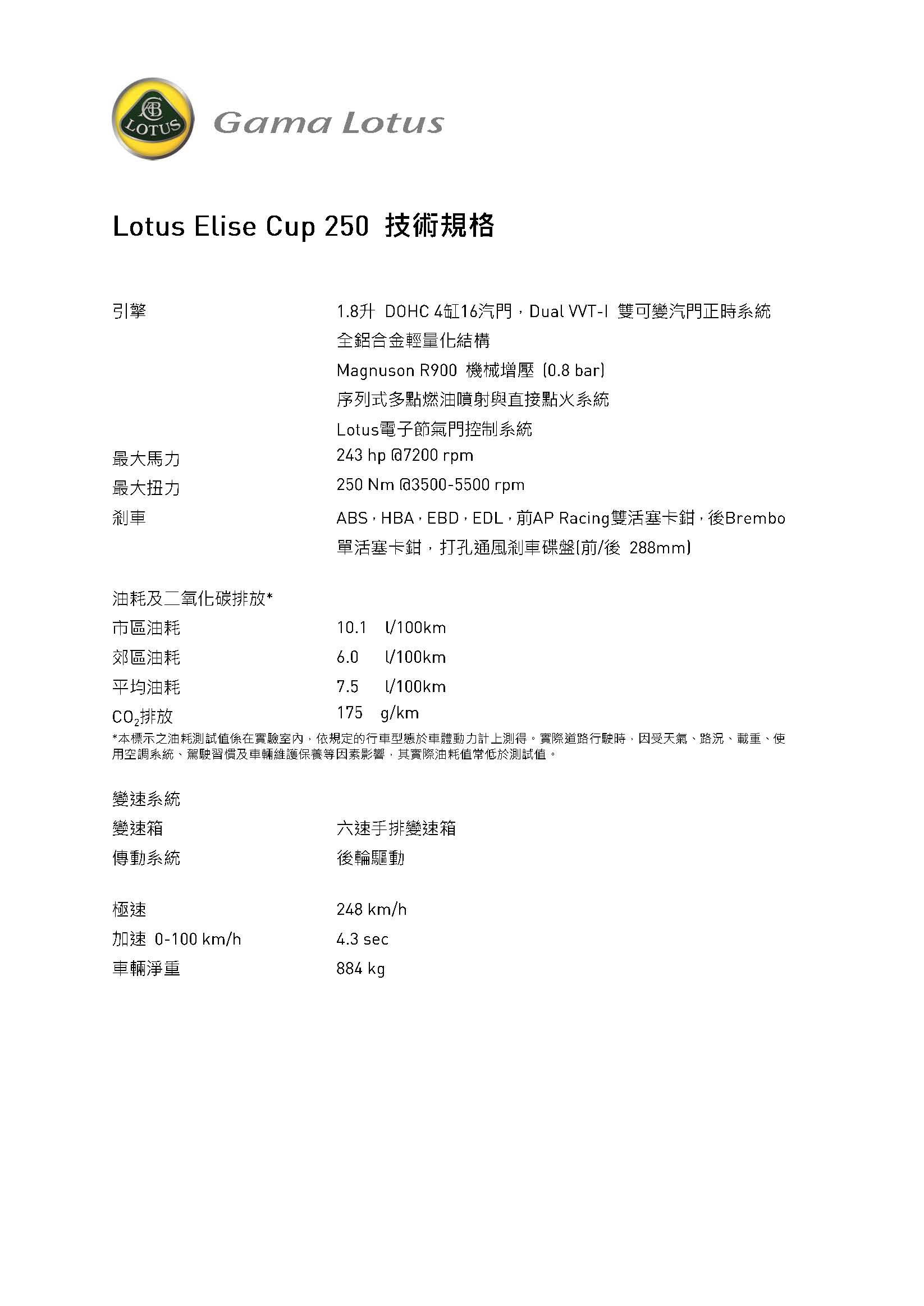 Lotus Elise Cup 250技術規格