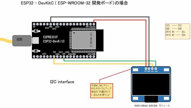 ESP32_ssd1306_sizeup_font_01
