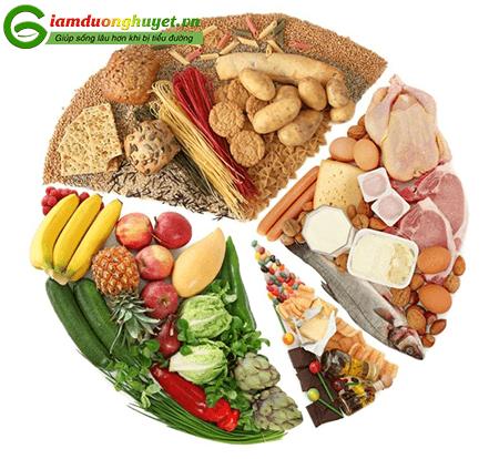 Chỉ số đường huyết bị ảnh hưởng nhiều nhất bởi chế độ ăn uống