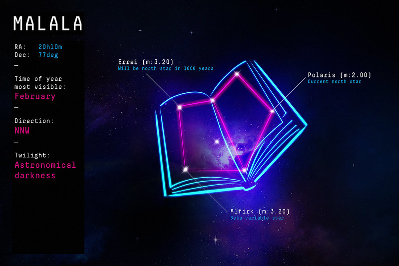 Constellation Malala Yousafza