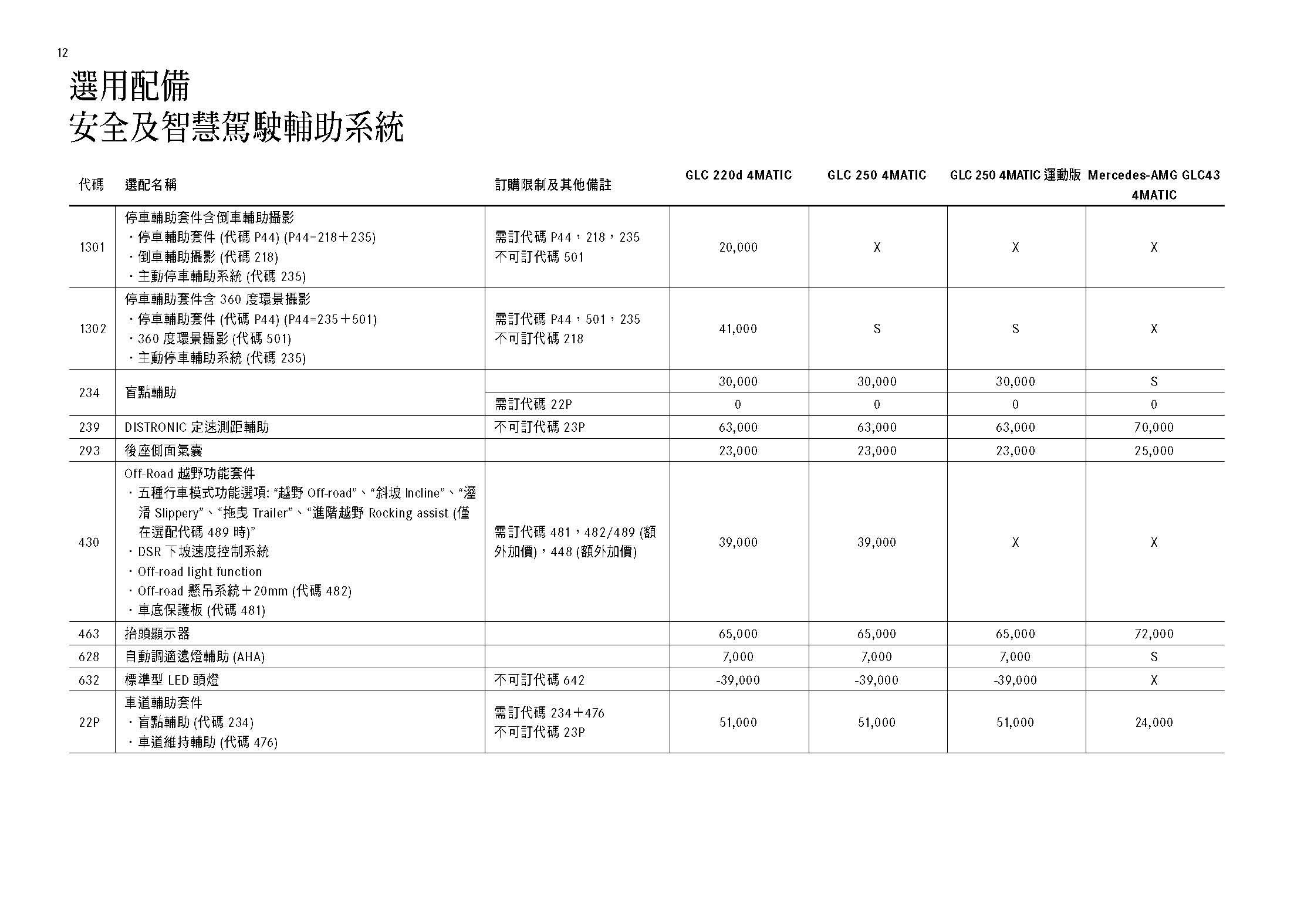 MY1718_GLC規格配備表20170929_頁面_12