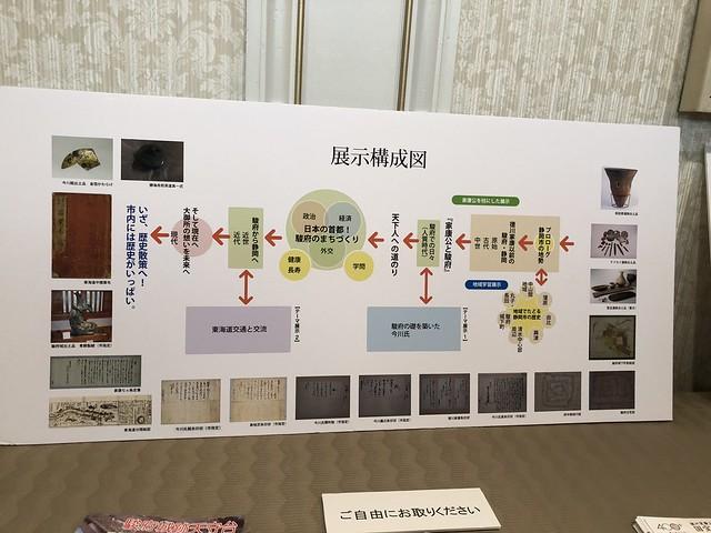 静岡市 静岡市交流会 世界に輝くプレゼンテーション