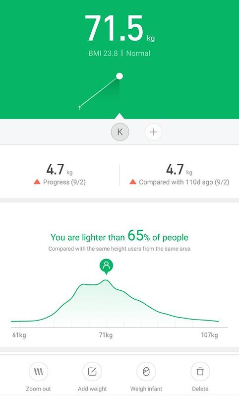 Xiaomi 体重計アプリ (5)