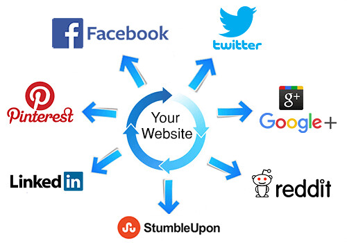 Social Links Websmartz