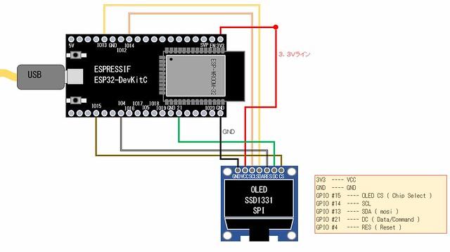 ESP32_Spiffs_SSD1331_SizeUp04