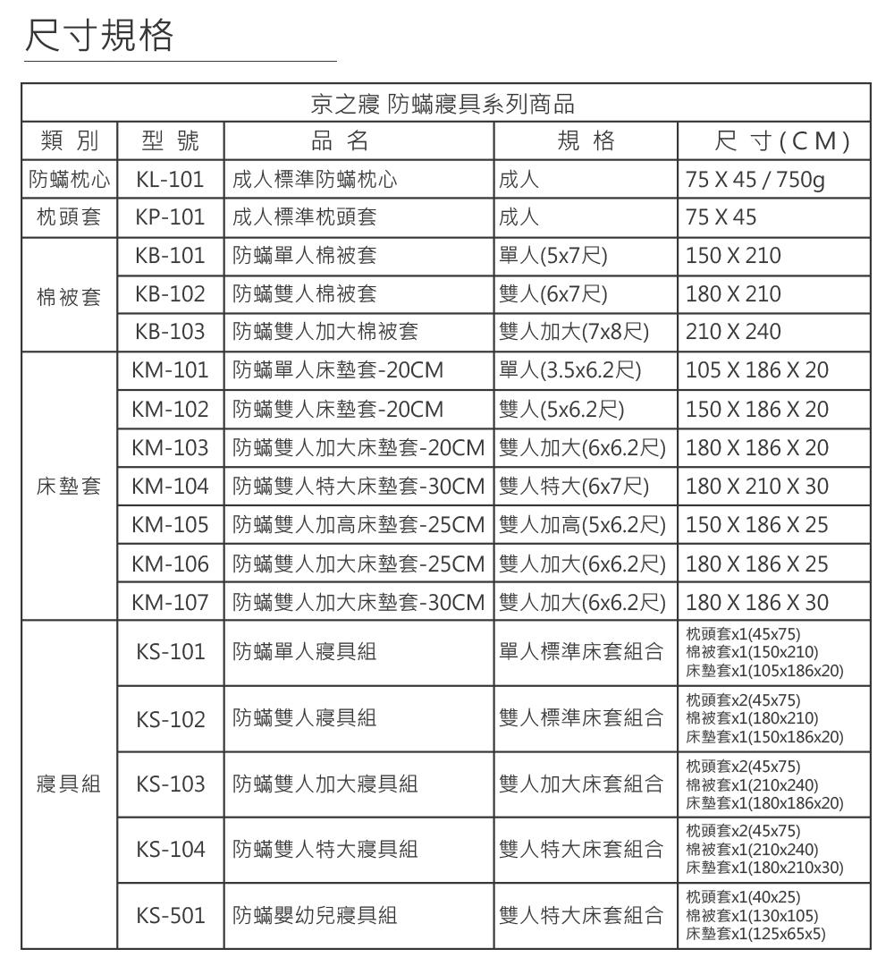 【現貨 / 免運】【京之寢】全包式防螨套 雙人加大寢具組 (KS-103)/3M 北之特 乳膠枕 睡袋 枕頭 雙人獨立筒