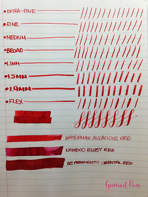 Ink Shot Review Waterman Audacious Red @KnightsWritingC 6