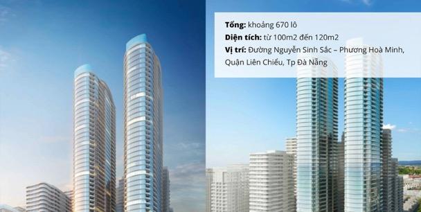 Kim Long City Liên Chiểu