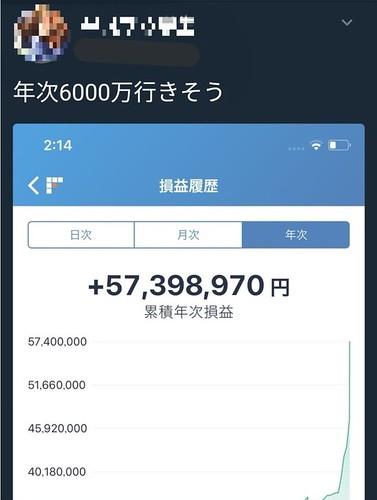 BitCoinFX