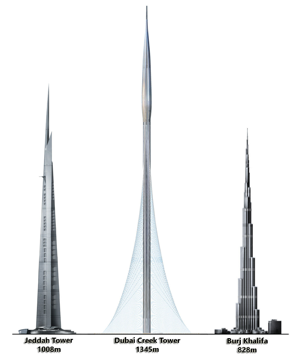 DUBAI | Dubai Creek Tower | 1300m+ | 4265ft+ | 210 fl | On Hold