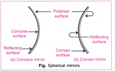 cbse-class-10-science-practical-skills-focal-length-of-concave-mirror-and-convex-lens-1