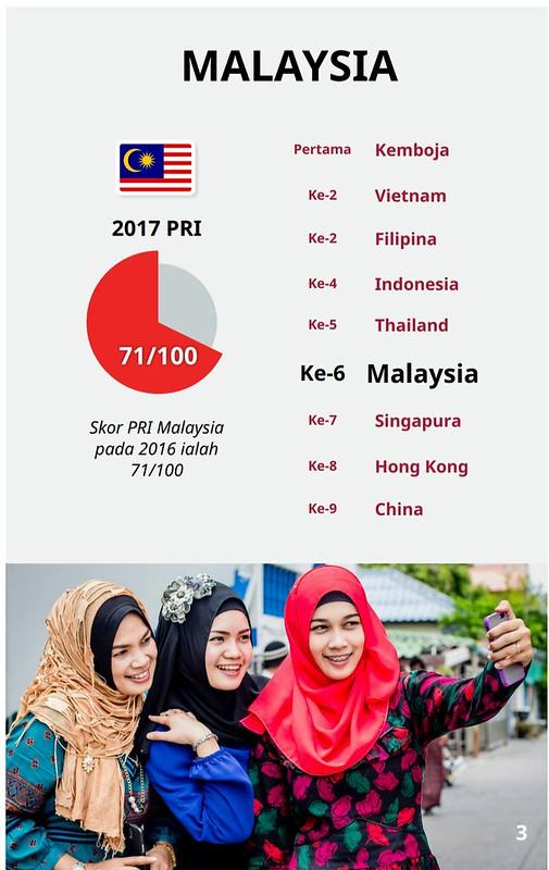 Indeks Perhubungan Prudential 2017