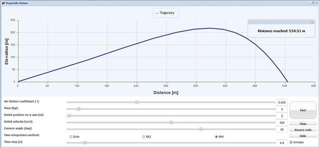 8-12 pounder max charge max quadrant elevation max range fig1