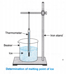 ncert-class-9-science-lab-manual-melting-point-of-ice-and-boiling-point-of-water-4