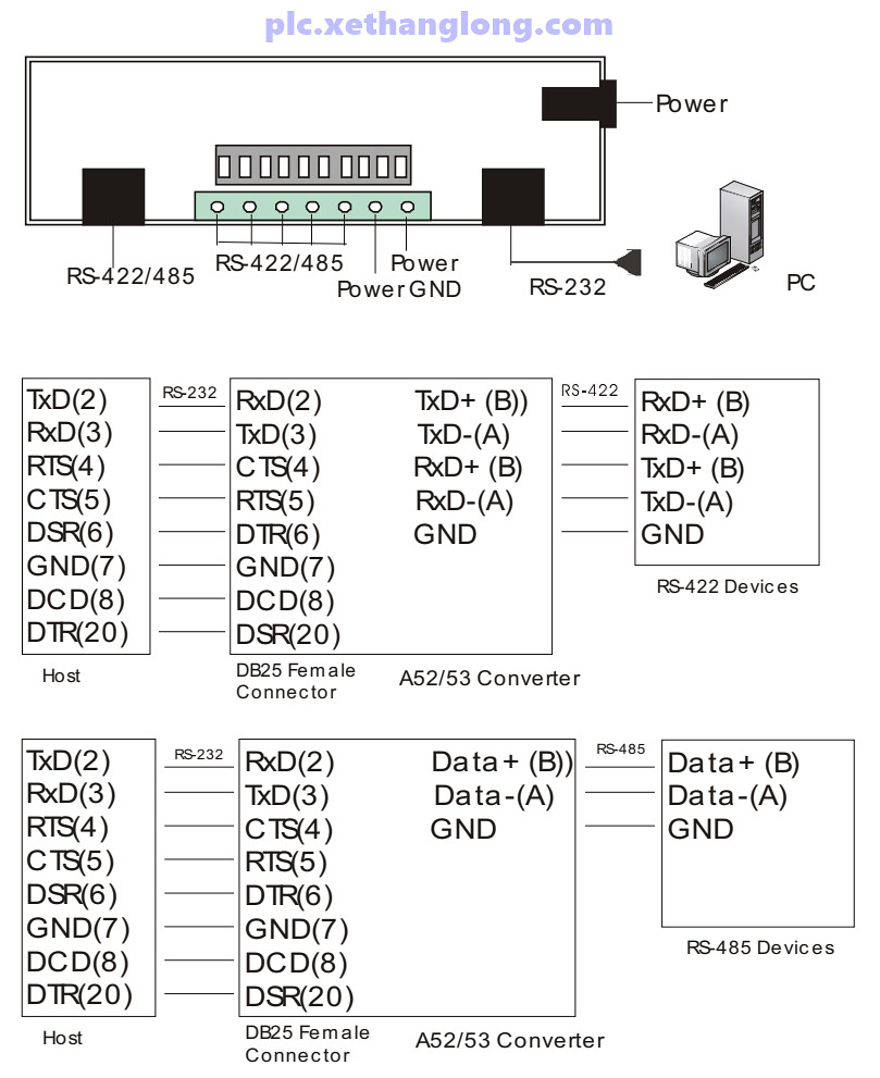 Sơ đồ nối dây cơ bản Moxa Transio A52/ A52