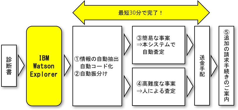 asahi180131