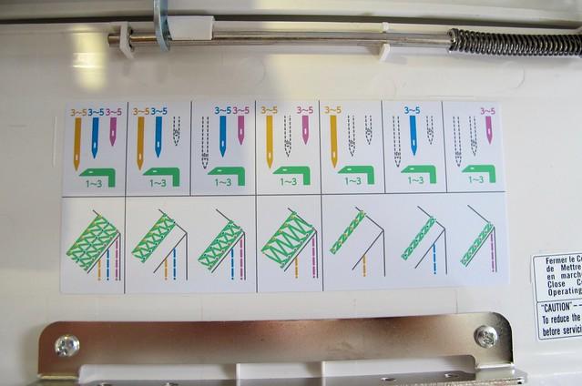Janome Coverpro 2000cpx - stitch options