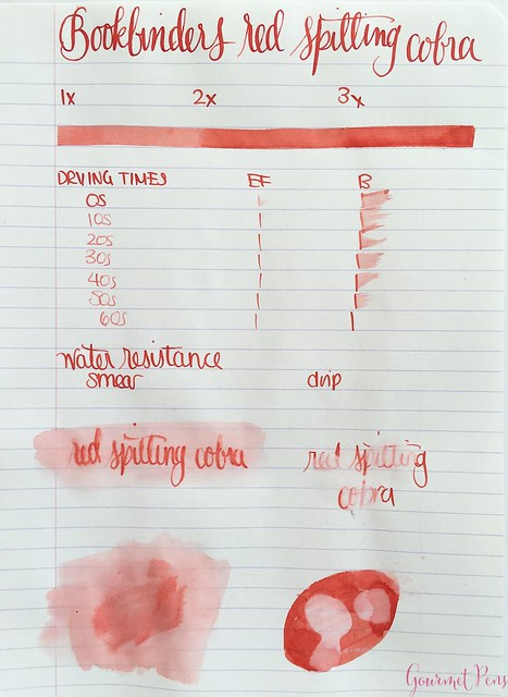 Ink Shot Review Bookbinders Red Spitting Cobra @AppelboomLaren 1