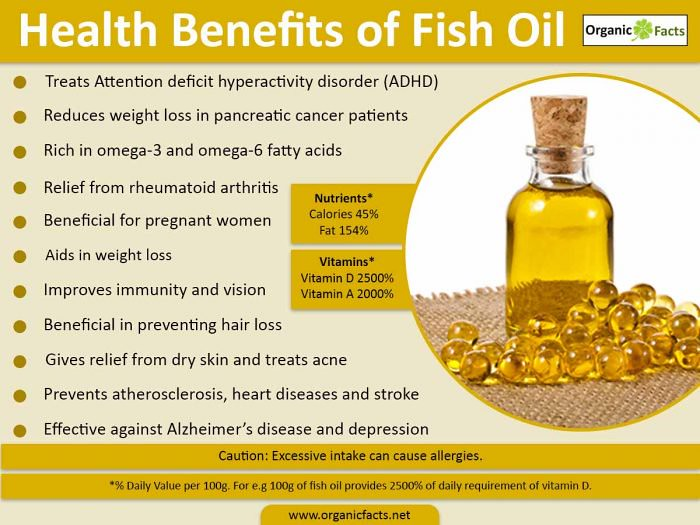 Natural supplements i take for rheumatoid arthritis top for Fish oil uses