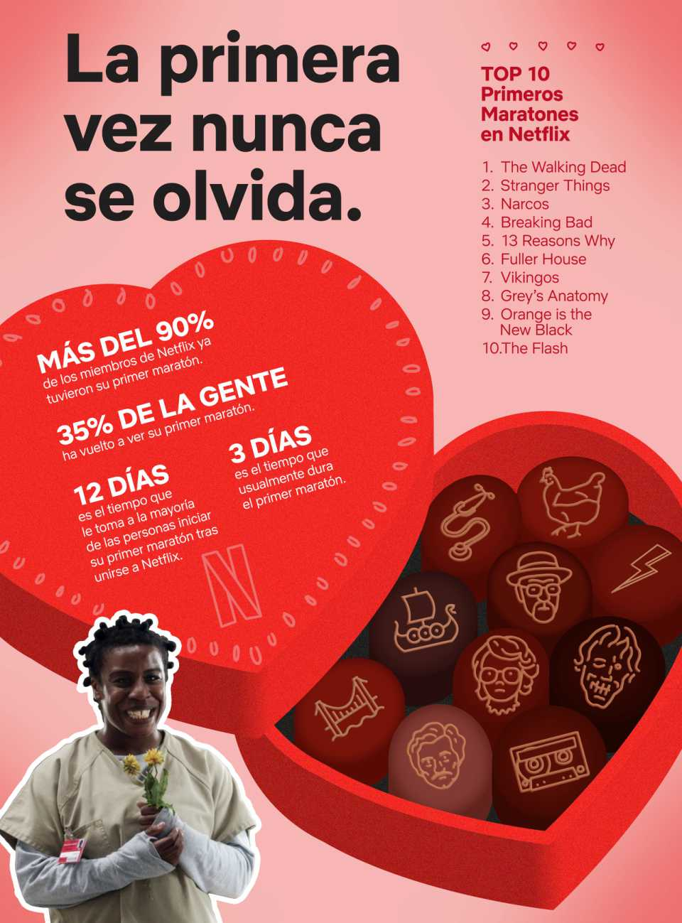 ¿Sabes con qué series maratonearon los peruanos por primera vez? Netflix tiene la respuesta