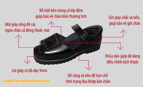Người bệnh tiểu đường nên lựa chọn giày phù hợp để tránh bị tổn thương bàn chân