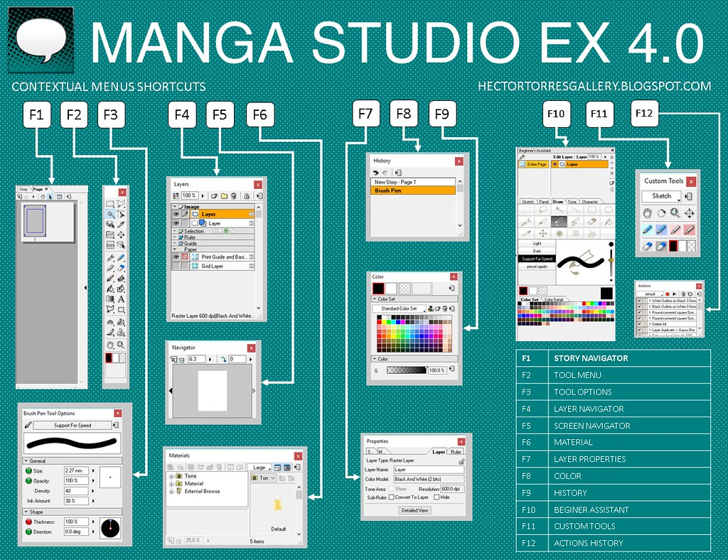 MANGA STUDIO HOTKEYS 2