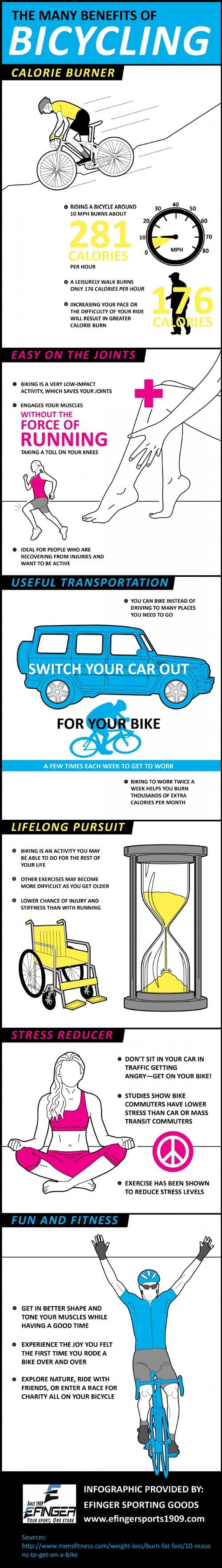 Beneficios para la salud de andar en bici _infografía