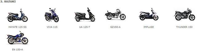Đọc xóa lỗi xe Suzuki