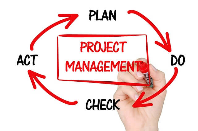 Best Collaborative Project Management Softwares