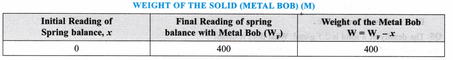 ncert-class-9-science-lab-manual-density-of-solid-4