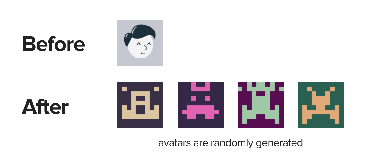 SensioLabs Connect default user avatar