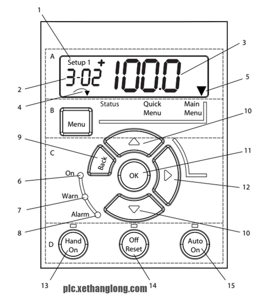 Màn hình điều khiển của VLT FC 208