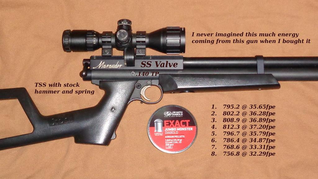 10 Shot groups with my Regulated P-Rod - Airguns & Guns Forum