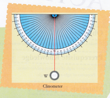 cbse-class-10-maths-lab-manual-making-of-a-clinometer-2
