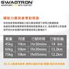 442-SWAB-002 SWAGTRON 美國碳纖維折疊電動滑板車SWAGGER(潮格)-白(7.6KG24V3.8AH限重113KG5實心胎LED頭燈)