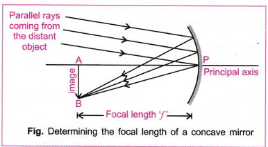 cbse-class-10-science-practical-skills-focal-length-of-concave-mirror-and-convex-lens-4