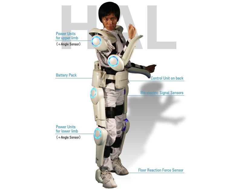 L'exosquelette robotique de Cyberdyne amplifie la force du porteur