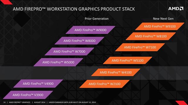 AMD-FirePro-W-Series-GPU