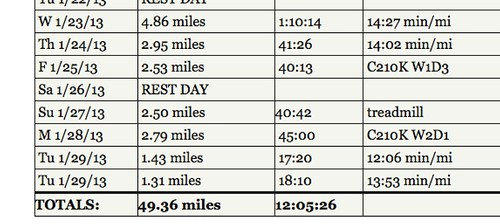 distance-log